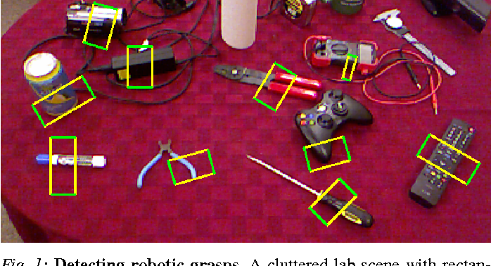 Figure 1 for Deep Learning for Detecting Robotic Grasps