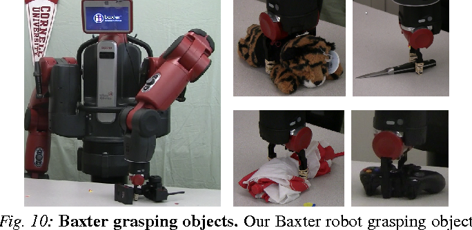 Figure 2 for Deep Learning for Detecting Robotic Grasps