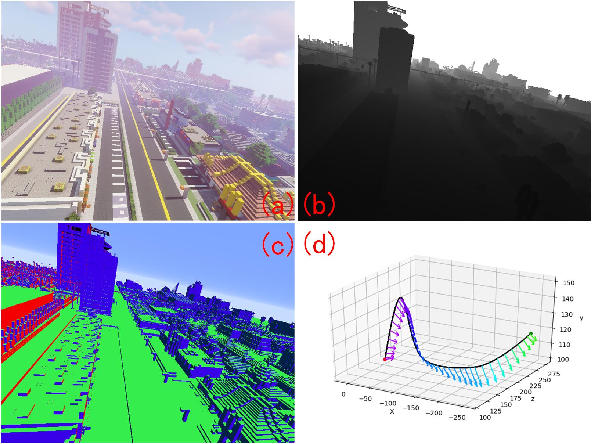 Figure 1 for MineNav: An Expandable Synthetic Dataset Based on Minecraft for Aircraft Visual Navigation