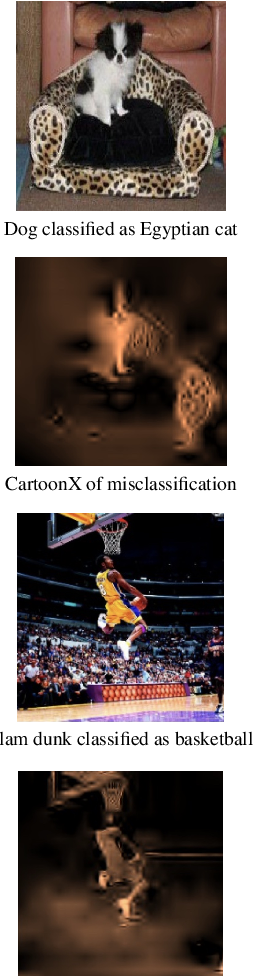 Figure 1 for Cartoon Explanations of Image Classifiers