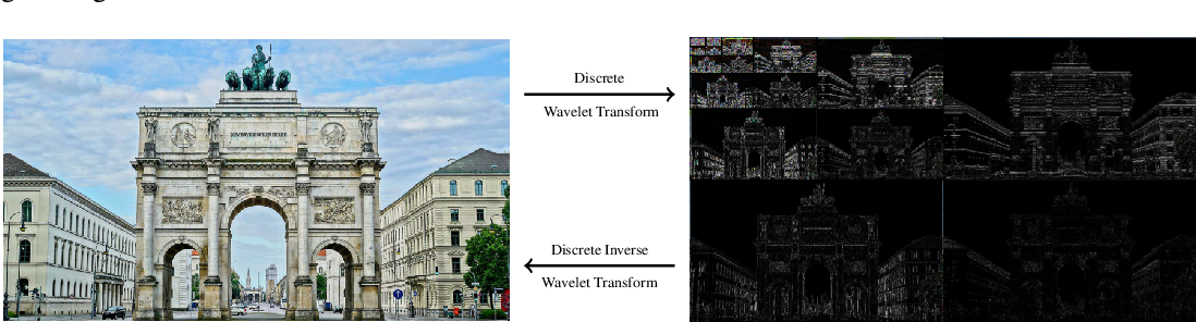 Figure 4 for Cartoon Explanations of Image Classifiers