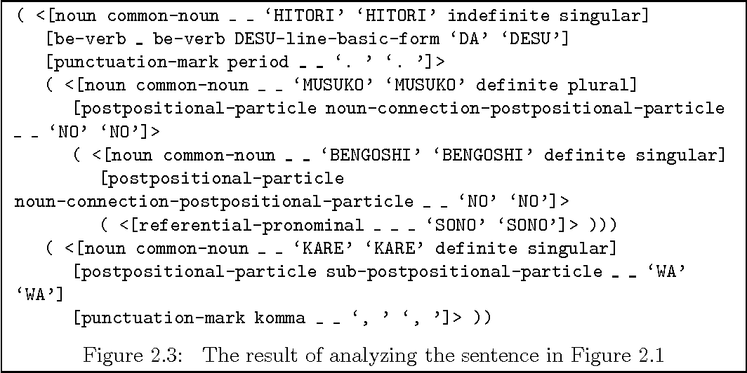 Figure 2 3 from Anaphora Resolution in Japanese Sentences