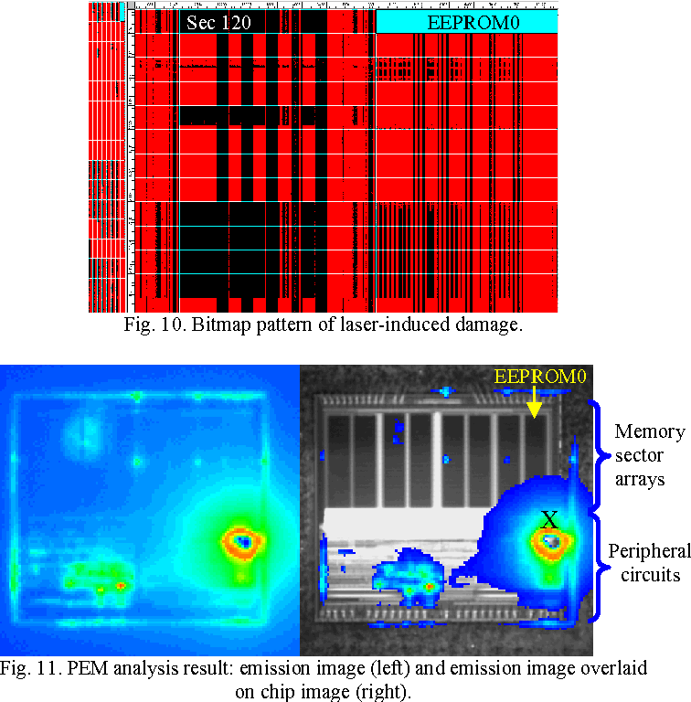 Case studies of laser ablation effects on Flash Memory