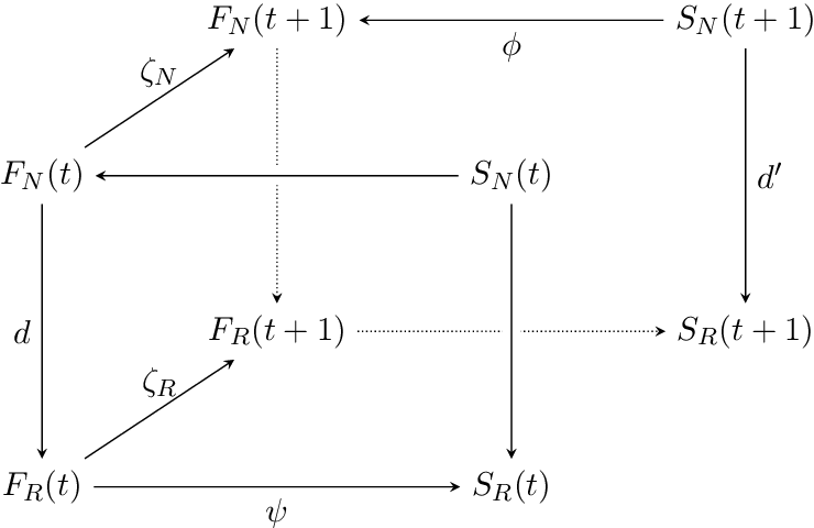 Figure 2 for Towards a Formal Model of Narratives