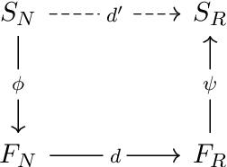Figure 1 for Towards a Formal Model of Narratives