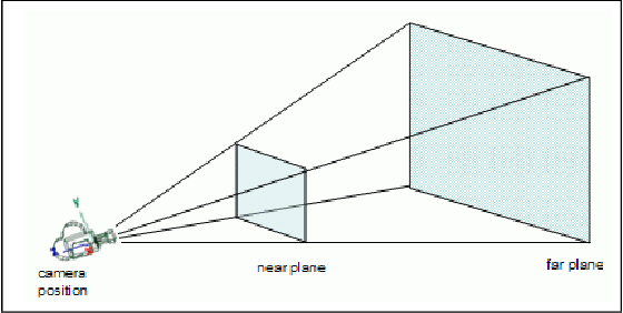 Figure 1 for Size-to-depth: A New Perspective for Single Image Depth Estimation