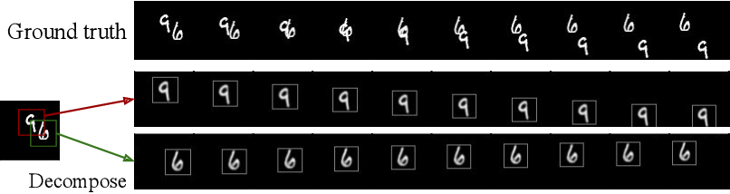 Figure 1 for Learning to Decompose and Disentangle Representations for Video Prediction