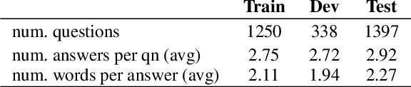 Figure 1 for Think you have Solved Direct-Answer Question Answering? Try ARC-DA, the Direct-Answer AI2 Reasoning Challenge