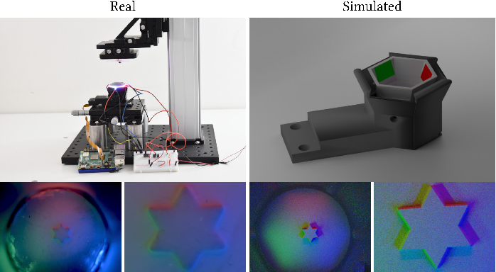 Figure 1 for Simulation of Vision-based Tactile Sensors using Physics based Rendering