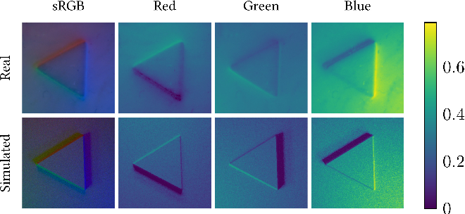 Figure 2 for Simulation of Vision-based Tactile Sensors using Physics based Rendering