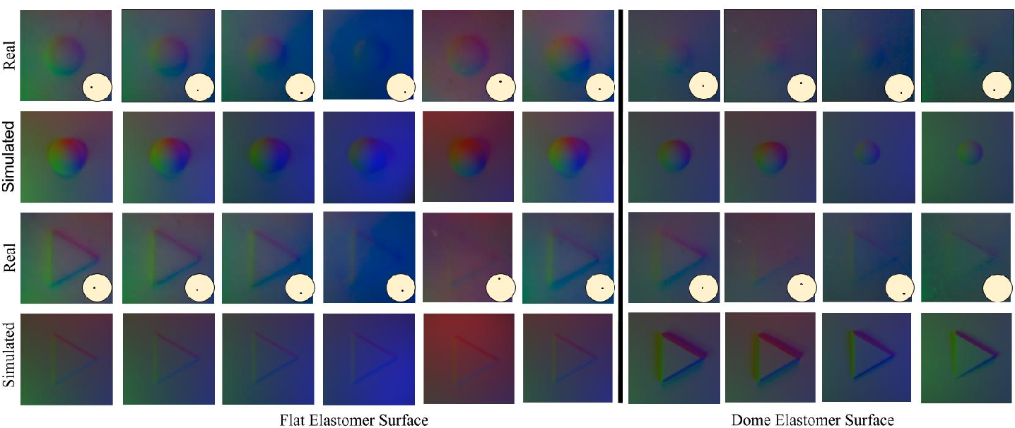 Figure 3 for Simulation of Vision-based Tactile Sensors using Physics based Rendering