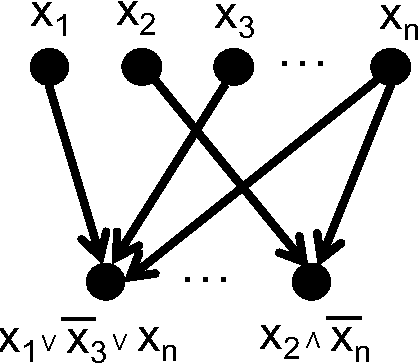 Figure 1 for Approximate Counting, the Lovasz Local Lemma and Inference in Graphical Models