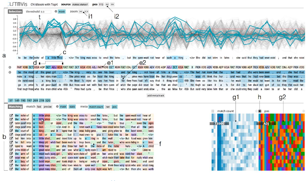 Figure 4 for Visual Analytics for Explainable Deep Learning