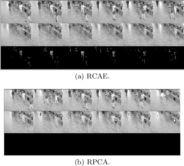 Figure 2 for Robust, Deep and Inductive Anomaly Detection