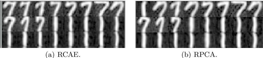 Figure 3 for Robust, Deep and Inductive Anomaly Detection
