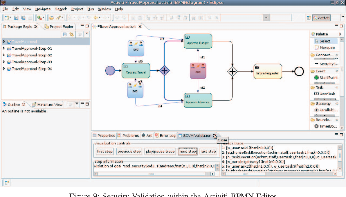 Business process compliance via security validation as a service figure 9 ccuart Gallery