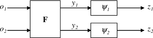 Figure 1 for Separating a Real-Life Nonlinear Image Mixture
