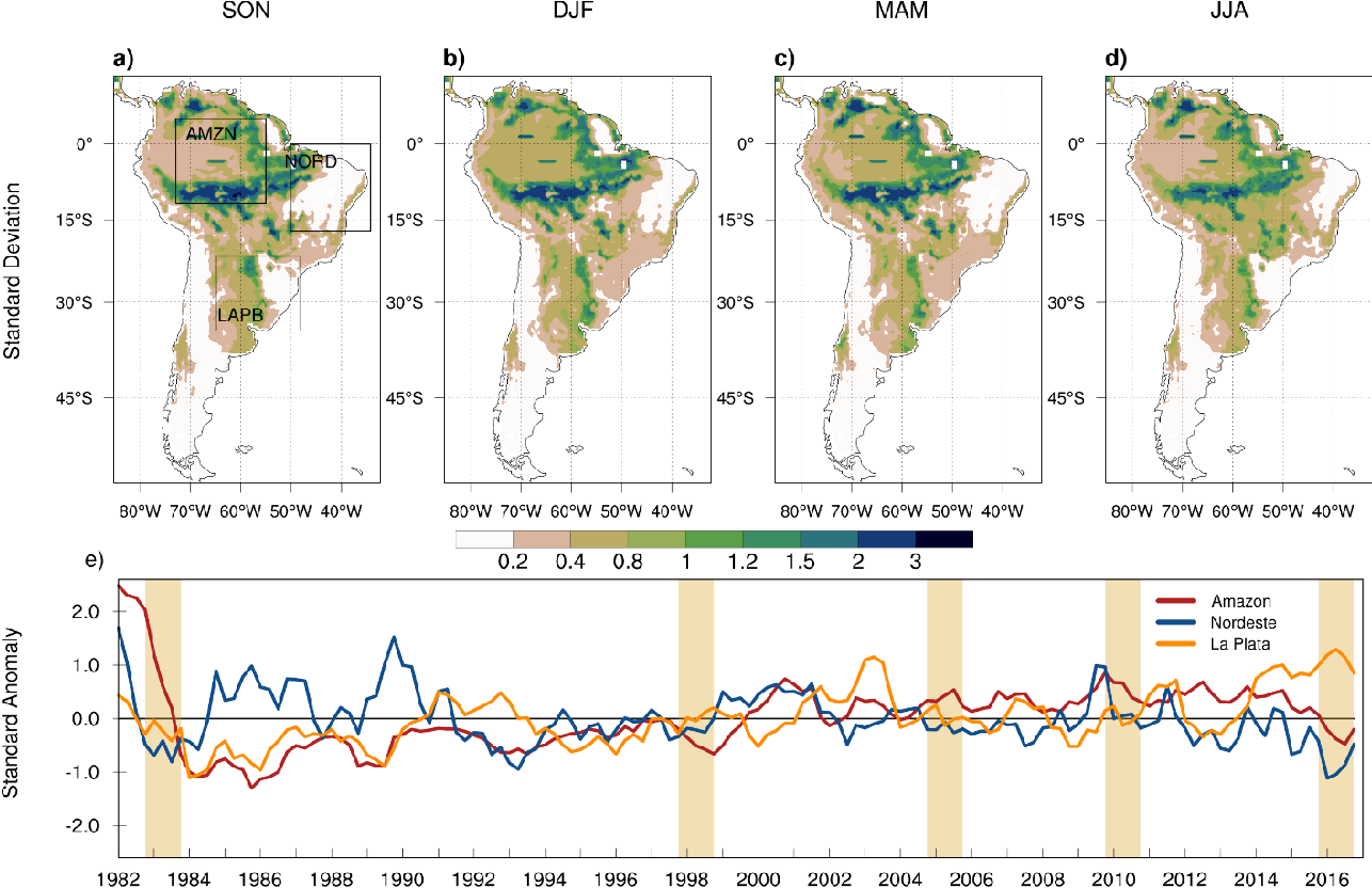 Figure 6.5 Standard deviation of the seasonal one-sided Leaf Area Index (LAI) (dimensionless) in SON (a), DJF (b), MAM (c), and JJA (d) seasons for the RCM simulations with dynamic vegetation (1982-2017) and the time series of statndardized seasonal LAI (e) averaged over Amazon (red), Nordeste (blue), and La Plata (yellow). The highlighted strips indicate the major extreme drought/flooding events over SA.
