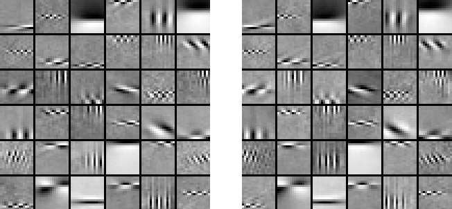 Figure 3 for Unsupervised learning of depth and motion