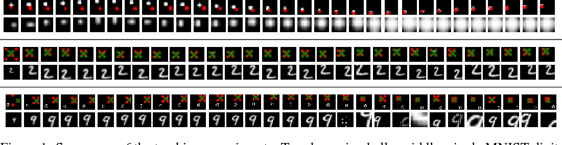 Figure 1 for RATM: Recurrent Attentive Tracking Model