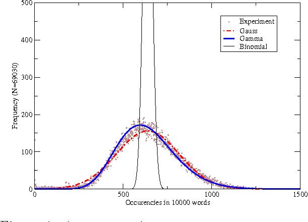 Figure 1 for Thermodynamics of Information Retrieval