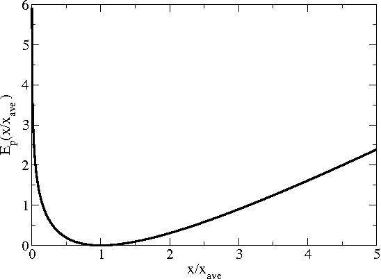 Figure 2 for Thermodynamics of Information Retrieval