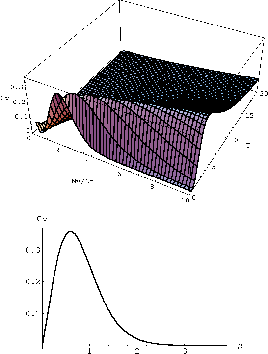 Figure 3 for Thermodynamics of Information Retrieval