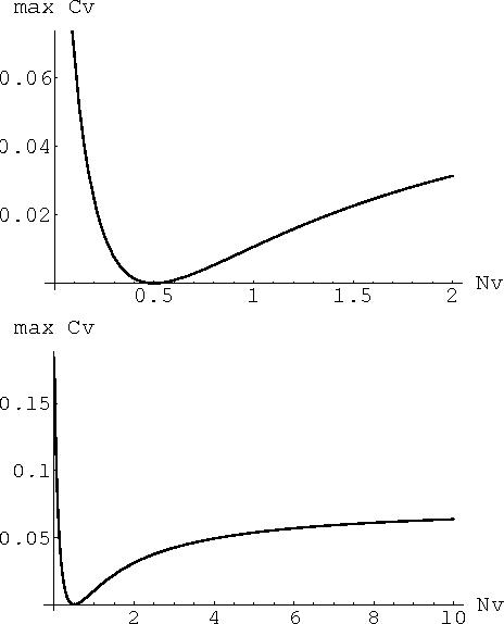 Figure 4 for Thermodynamics of Information Retrieval
