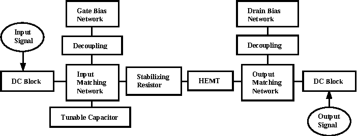 Figure 1 from 245 ghz gan hemt class ab rf power amplifier design block diagram of the proposed class ab power amplifier ccuart Choice Image