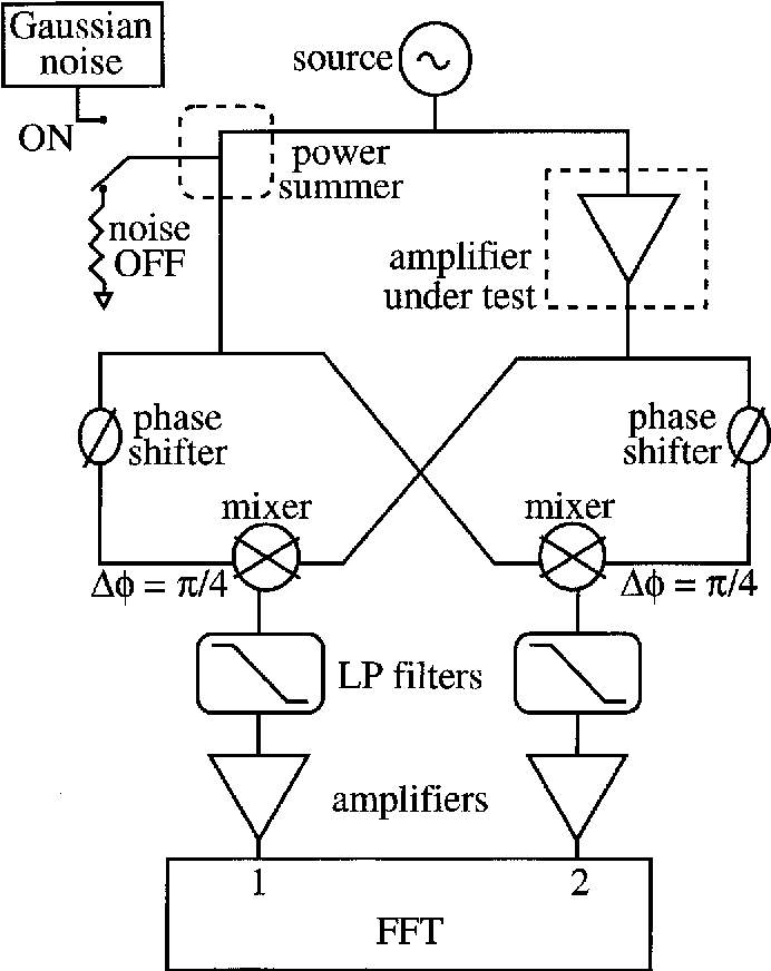 Guidelines For Designing Bjt Amplifiers With Low 1f Am And Pm Noise