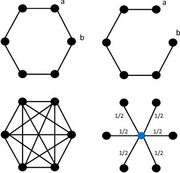 Figure 3 for Representation Tradeoffs for Hyperbolic Embeddings