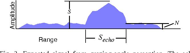 PDF] Short-Range Millimeter-Wave Radar Perception in a Polar