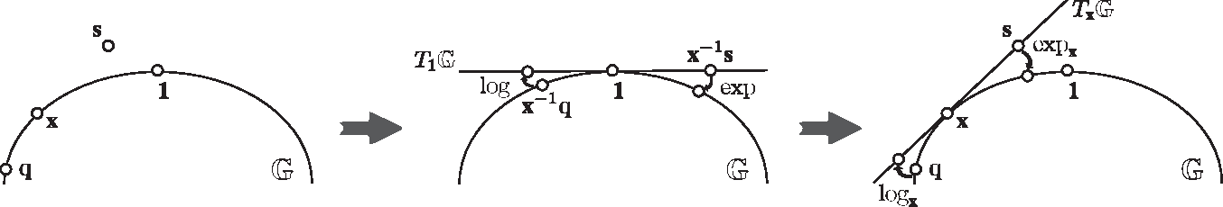 Figure 1 for Camera Pose Filtering with Local Regression Geodesics on the Riemannian Manifold of Dual Quaternions