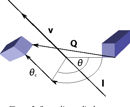 Figure 2 for Camera Pose Filtering with Local Regression Geodesics on the Riemannian Manifold of Dual Quaternions