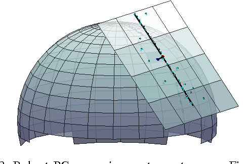 Figure 3 for Camera Pose Filtering with Local Regression Geodesics on the Riemannian Manifold of Dual Quaternions