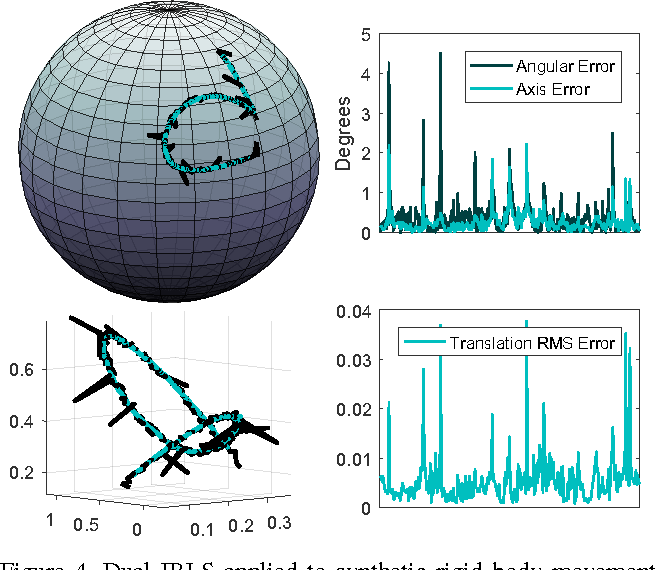 Figure 4 for Camera Pose Filtering with Local Regression Geodesics on the Riemannian Manifold of Dual Quaternions