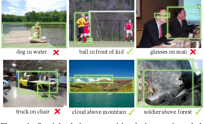 Figure 1 for SpatialSense: An Adversarially Crowdsourced Benchmark for Spatial Relation Recognition