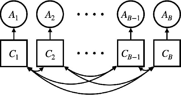Figure 1 for GIBBON: General-purpose Information-Based Bayesian OptimisatioN