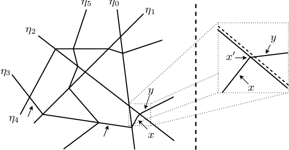 Figure 4 for Cryptanalytic Extraction of Neural Network Models