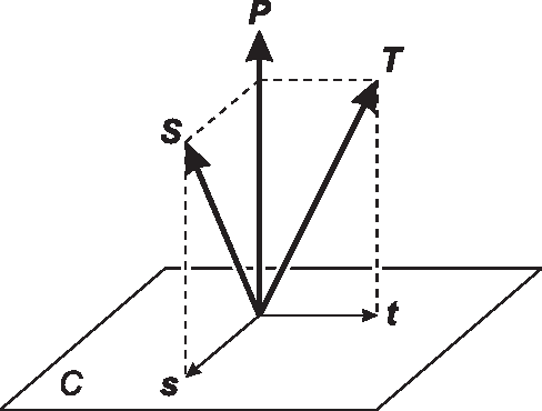 figure A·1