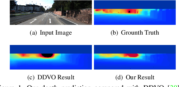 Figure 1 for Learning Depth from Monocular Videos Using Synthetic Data: A Temporally-Consistent Domain Adaptation Approach