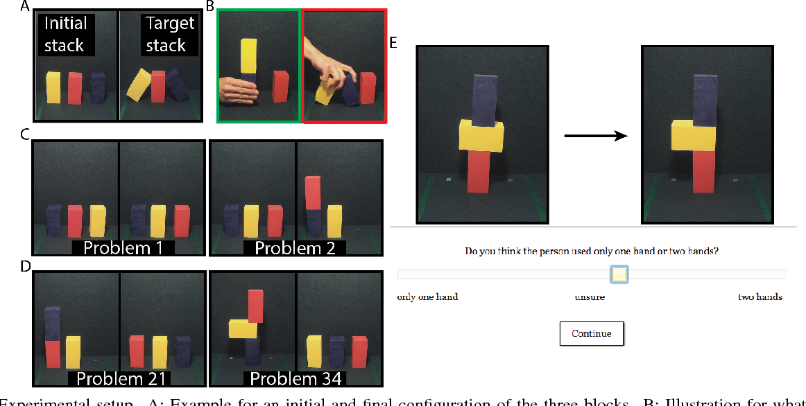 Figure 1 for Physical problem solving: Joint planning with symbolic, geometric, and dynamic constraints