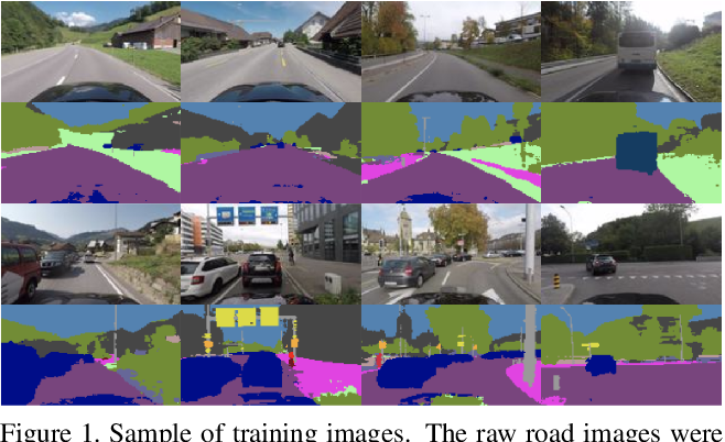 Figure 1 for Using Segmentation Masks in the ICCV 2019 Learning to Drive Challenge