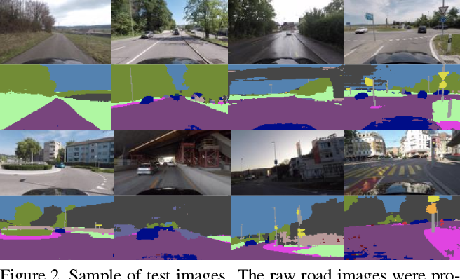 Figure 2 for Using Segmentation Masks in the ICCV 2019 Learning to Drive Challenge