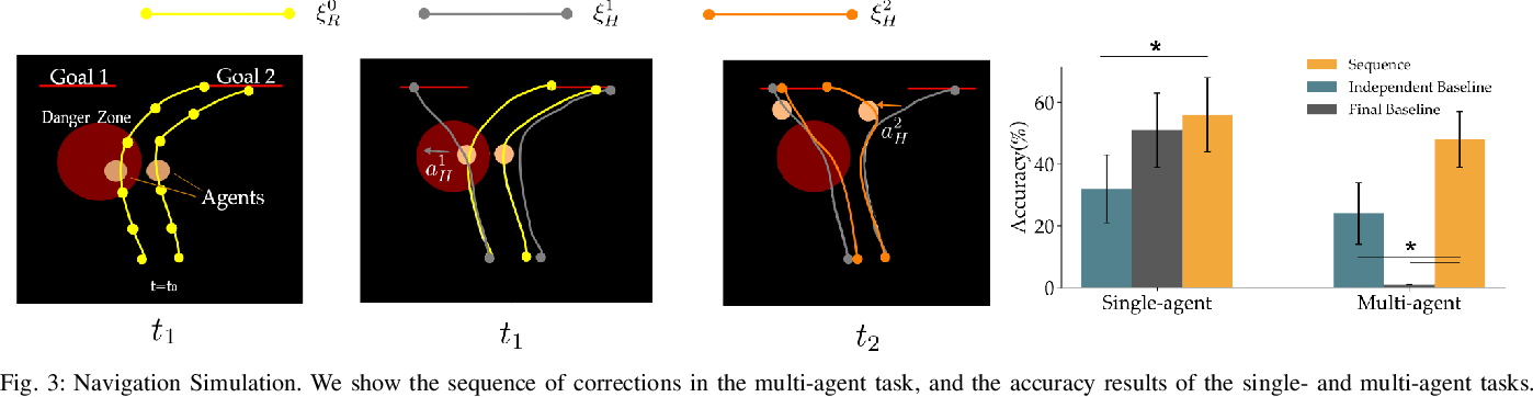 Figure 3 for Learning Human Objectives from Sequences of Physical Corrections