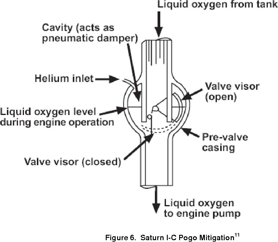 9-Figure6-1.png