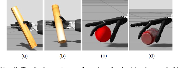 Figure 3 for Learning compliant grasping and manipulation by teleoperation with adaptive force control