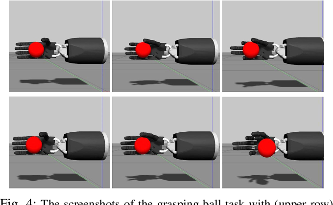 Figure 4 for Learning compliant grasping and manipulation by teleoperation with adaptive force control