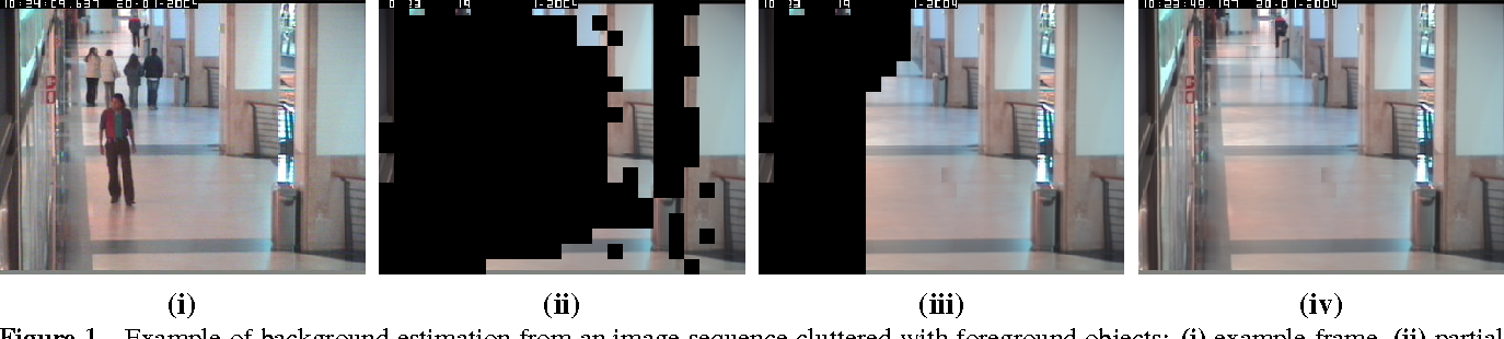 Figure 1 for MRF-based Background Initialisation for Improved Foreground Detection in Cluttered Surveillance Videos
