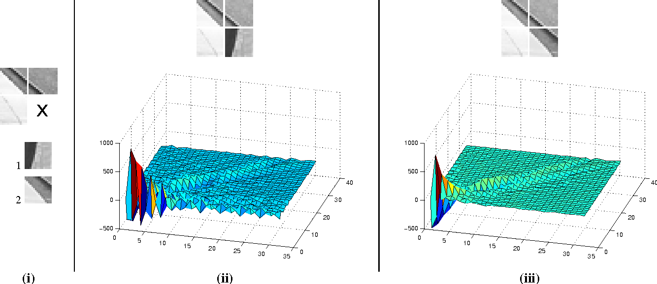 Figure 3 for MRF-based Background Initialisation for Improved Foreground Detection in Cluttered Surveillance Videos